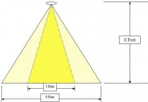 recessed lighting spread diagram